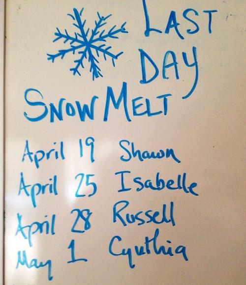 2015 Snow melt predictions