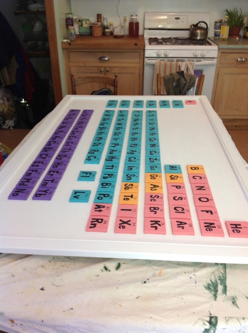 Not so small periodic table of elements
